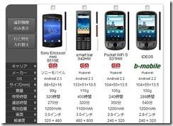 smartbase5